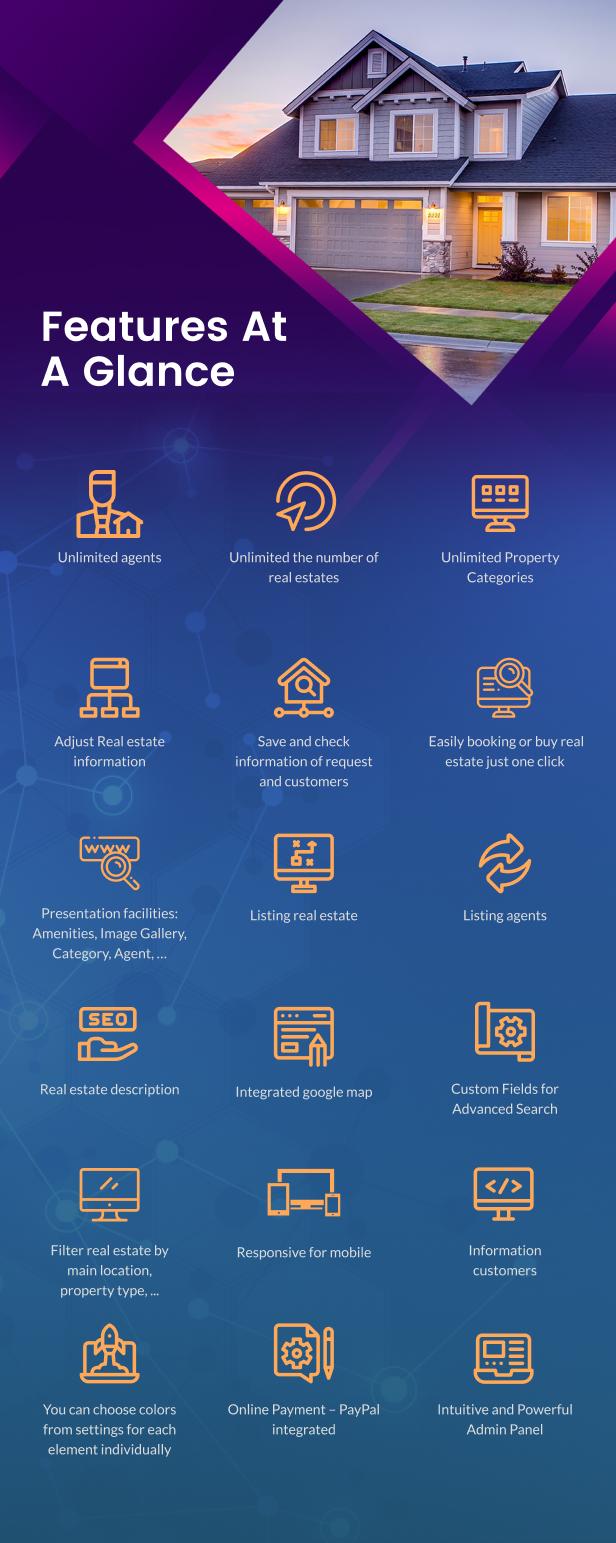 WordPress Real Estate Management - 10